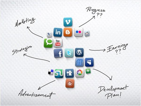 Perché investire nel Social Media Marketing?