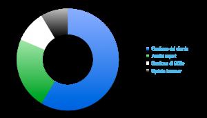 siti-web-ticino-3