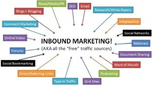 0-660845116-inbound-marketing