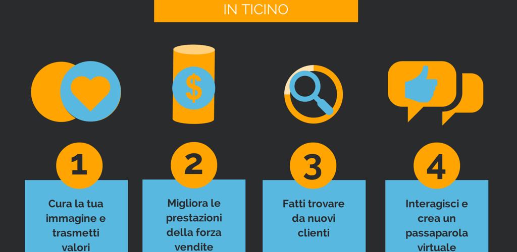 Siti web in Ticino: opportunità da cogliere al volo!
