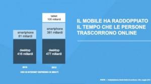 confronto-uso-internet-2010-2013