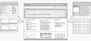 wireframe-e-mockup-gsite