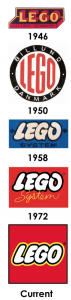 restyling-logo-aziendale-lego-gsite